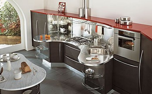 elettrodomestici utili in cucina - Cucina Elettrodomestici